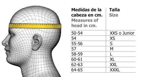 medida la cabeza